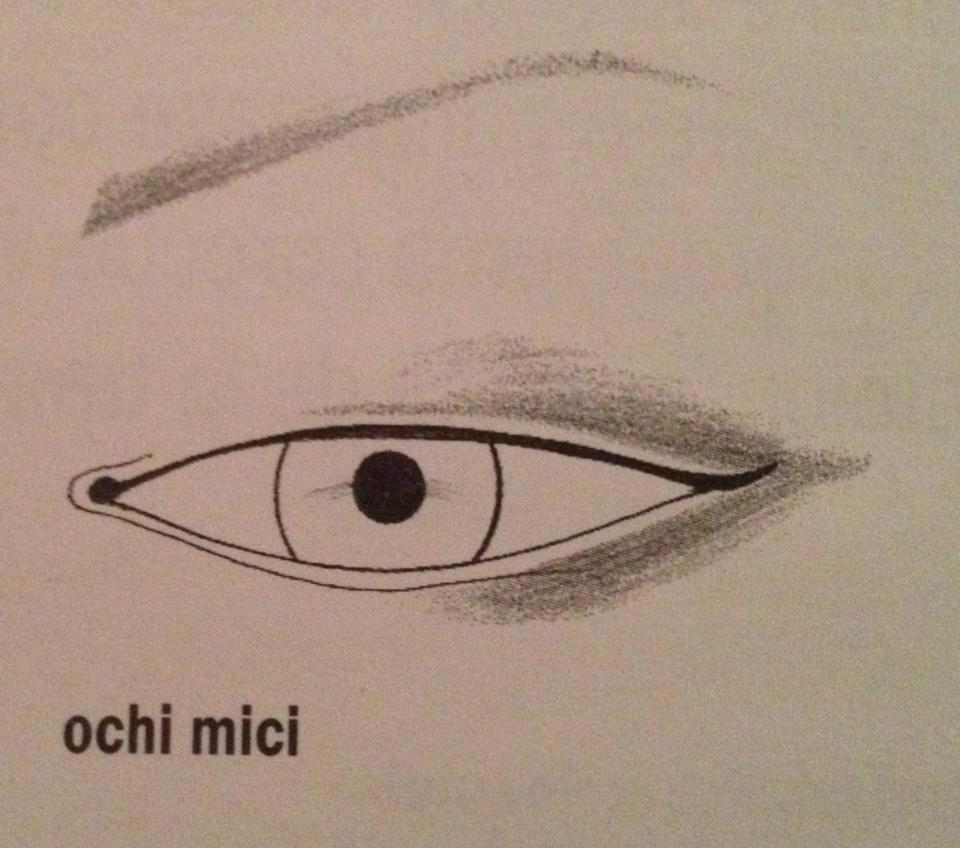 Machiajul Corector Al Ochilor Forma Ochilor Makeup Aradmakeup